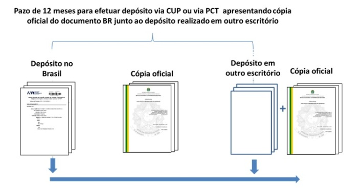 depositoescritorios